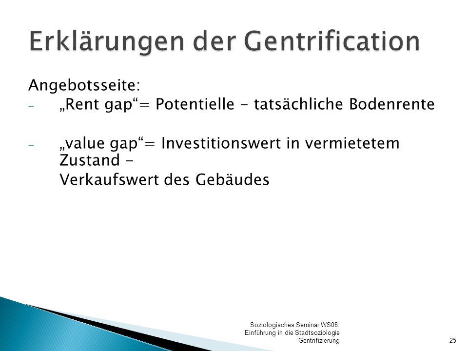 """Angebotsseite:  """"Rent gap""""= Potentielle - tatsächliche Bodenrente  """"value gap""""= Investitionswert in vermietetem Zustand - Verkaufswert des Gebäudes"""