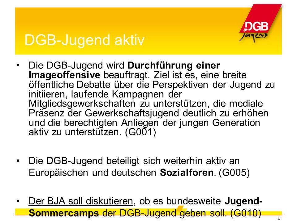 32 Die DGB-Jugend wird Durchführung einer Imageoffensive beauftragt.