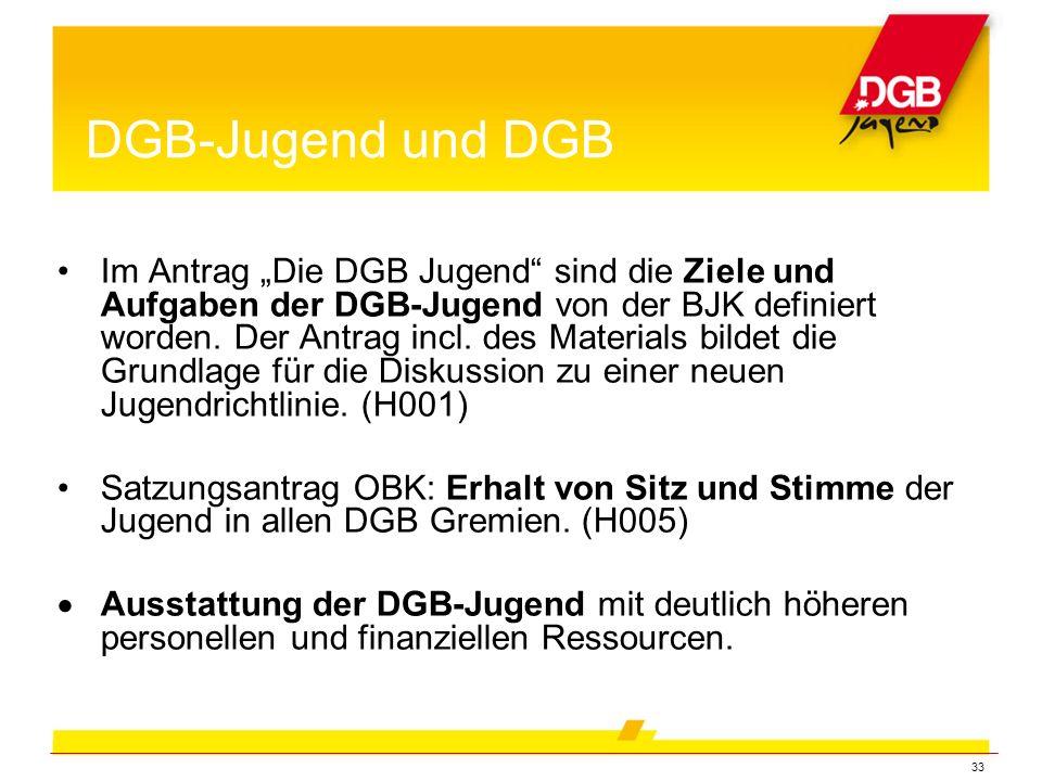 """33 Im Antrag """"Die DGB Jugend"""" sind die Ziele und Aufgaben der DGB-Jugend von der BJK definiert worden. Der Antrag incl. des Materials bildet die Grund"""