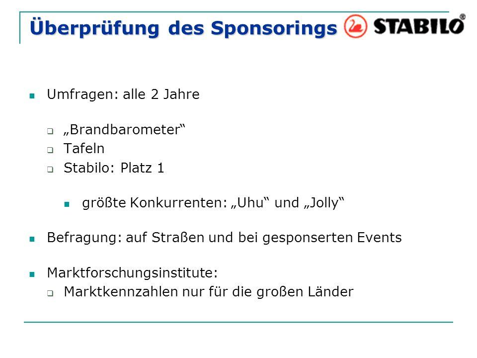 """Überprüfung des Sponsorings Umfragen: alle 2 Jahre  """"Brandbarometer""""  Tafeln  Stabilo: Platz 1 größte Konkurrenten: """"Uhu"""" und """"Jolly"""" Befragung: au"""