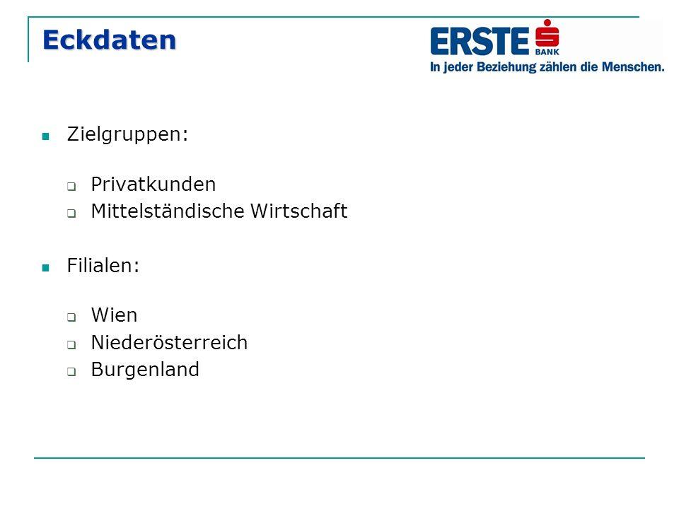 Eckdaten Zielgruppen:  Privatkunden  Mittelständische Wirtschaft Filialen:  Wien  Niederösterreich  Burgenland