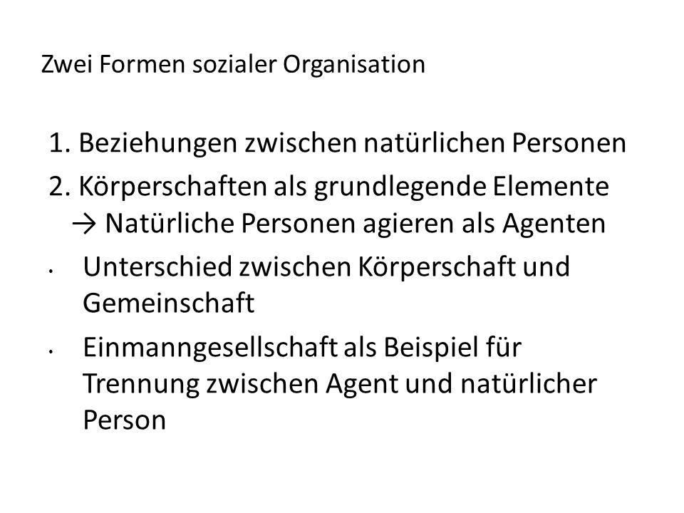 Zwei Formen sozialer Organisation 1. Beziehungen zwischen natürlichen Personen 2. Körperschaften als grundlegende Elemente → Natürliche Personen agier