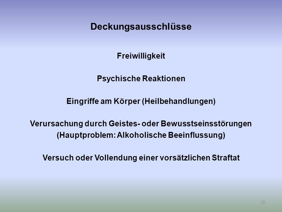 Deckungsausschlüsse Freiwilligkeit Psychische Reaktionen Eingriffe am Körper (Heilbehandlungen) Verursachung durch Geistes- oder Bewusstseinsstörungen (Hauptproblem: Alkoholische Beeinflussung) Versuch oder Vollendung einer vorsätzlichen Straftat 10