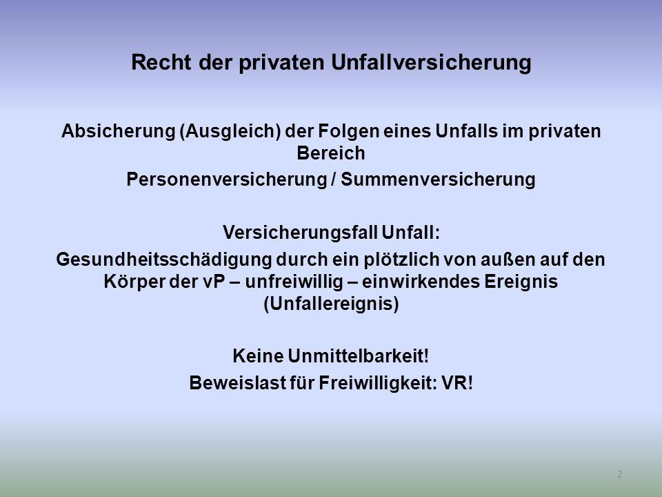 Geistes- oder Bewusstseinsstörungen Straßenspaziergang eines Betrunkenen OLG Saarbrücken 05.04.2006 5 U 633/05 zfs 2006, 338 VN besuchte in der Nacht vom 27.02.2003 auf den 28.02.2003 eine Faschingsveranstaltung in S.