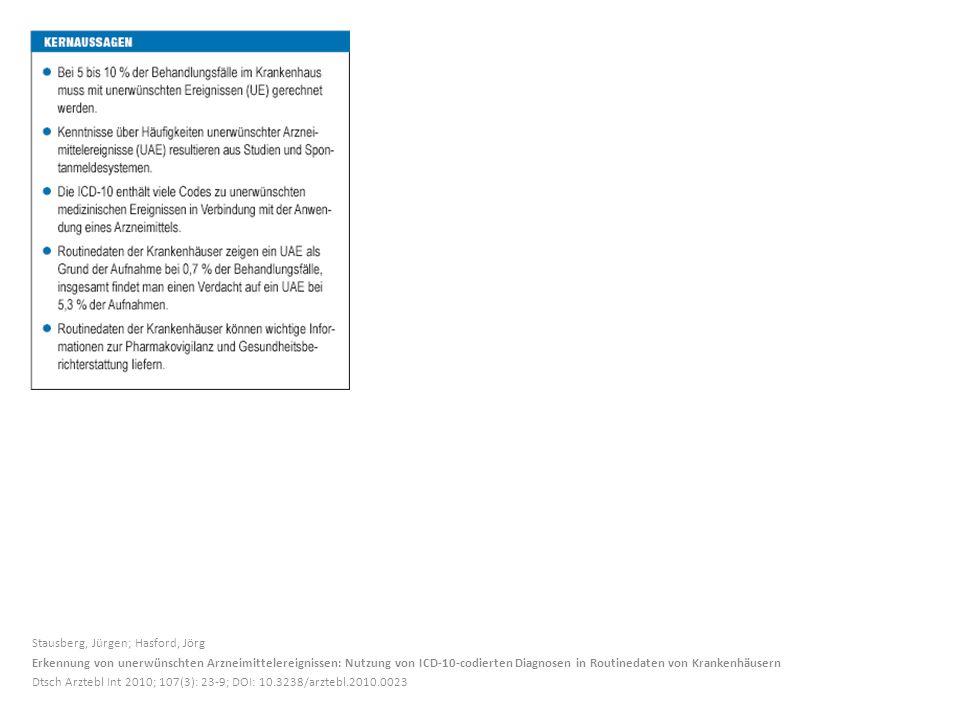 Stausberg, Jürgen; Hasford, Jörg Erkennung von unerwünschten Arzneimittelereignissen: Nutzung von ICD-10-codierten Diagnosen in Routinedaten von Krank