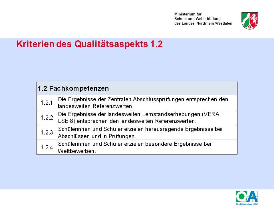 Ministerium für Schule und Weiterbildung des Landes Nordrhein-Westfalen Kriterien des Qualitätsaspekts 1.2