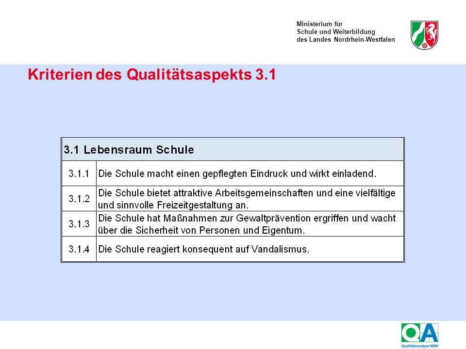 Ministerium für Schule und Weiterbildung des Landes Nordrhein-Westfalen Kriterien des Qualitätsaspekts 3.1