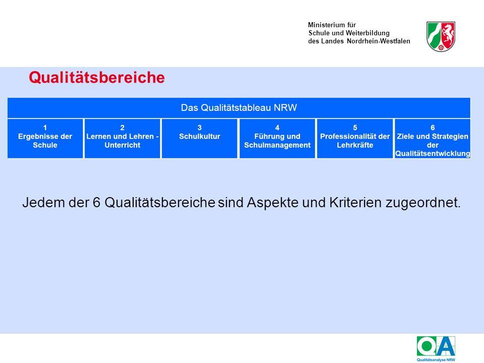 Ministerium für Schule und Weiterbildung des Landes Nordrhein-Westfalen Qualitätsbereiche