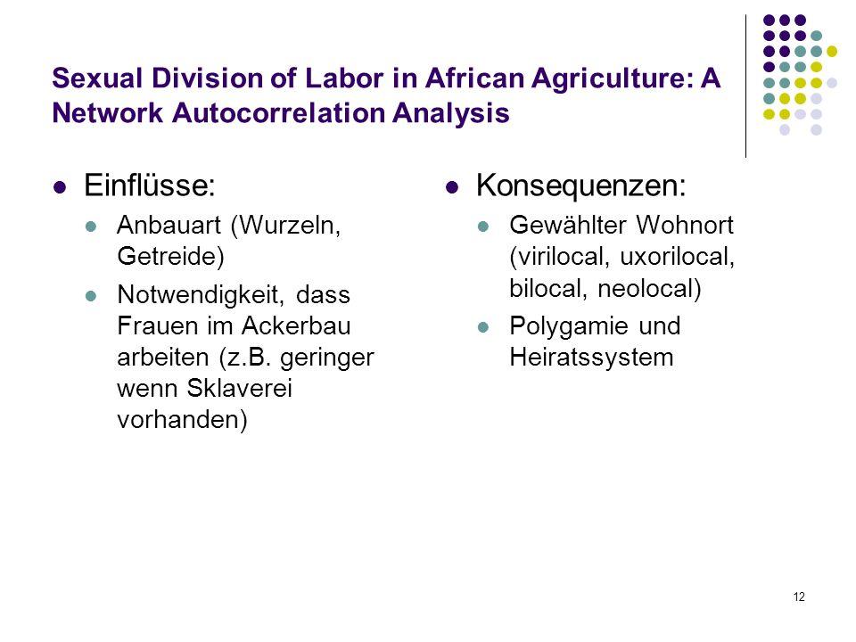 12 Sexual Division of Labor in African Agriculture: A Network Autocorrelation Analysis Einflüsse: Anbauart (Wurzeln, Getreide) Notwendigkeit, dass Frauen im Ackerbau arbeiten (z.B.