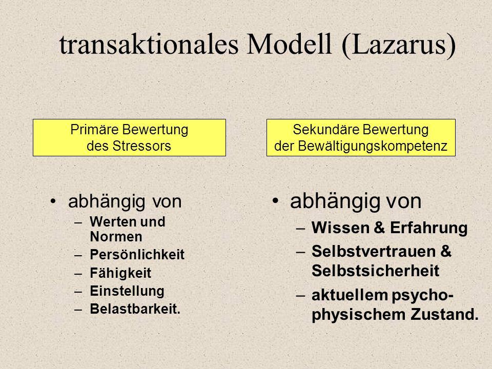 transaktionales Modell (Lazarus) Primäre Bewertung des Stressors Sekundäre Bewertung der Bewältigungskompetenz abhängig von –Werten und Normen –Persön