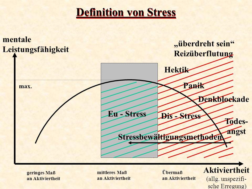 Definition von Stress max. mentale Leistungsfähigkeit Aktiviertheit (allg. unspezifi- sche Erregung) geringes Maß an Aktiviertheit mittleres Maß an Ak