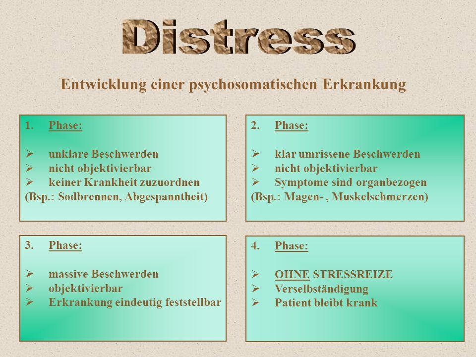 Entwicklung einer psychosomatischen Erkrankung 1.Phase:  unklare Beschwerden  nicht objektivierbar  keiner Krankheit zuzuordnen (Bsp.: Sodbrennen,