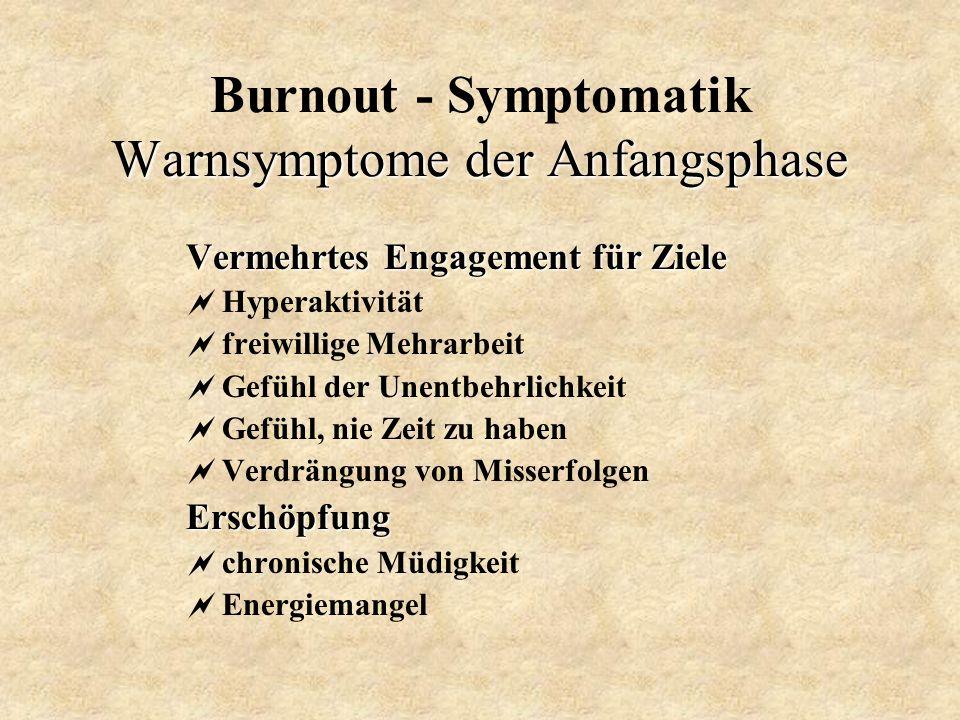 Warnsymptome der Anfangsphase Burnout - Symptomatik Warnsymptome der Anfangsphase Vermehrtes Engagement für Ziele  Hyperaktivität  freiwillige Mehra