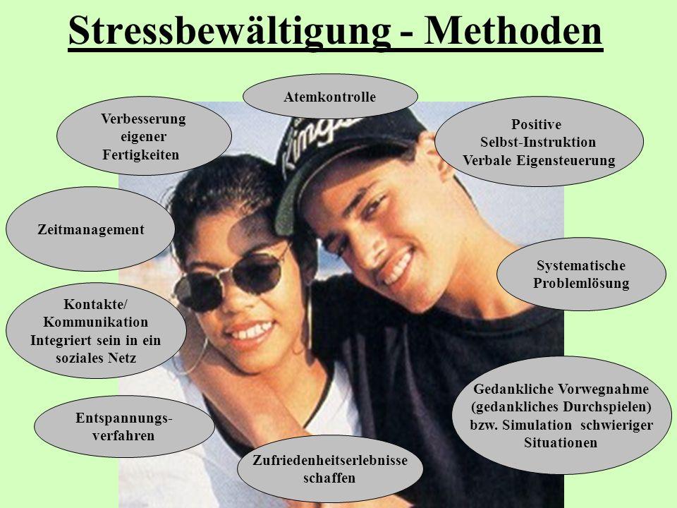 Stressbewältigung - Methoden Verbesserung eigener Fertigkeiten Atemkontrolle Positive Selbst-Instruktion Verbale Eigensteuerung Zeitmanagement Gedankl