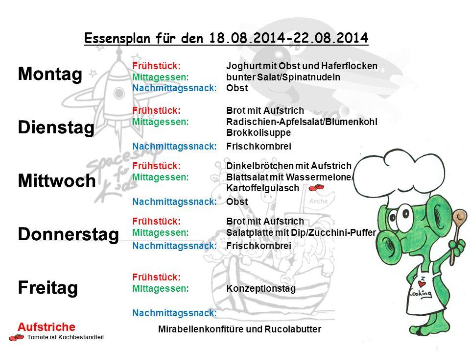 Essensplan für den 18.08.2014-22.08.2014 Frühstück: Joghurt mit Obst und Haferflocken Mittagessen: bunter Salat/Spinatnudeln Nachmittagssnack:Obst Mon