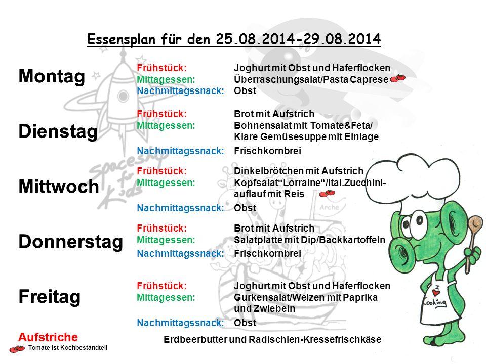 Essensplan für den 25.08.2014-29.08.2014 Frühstück: Joghurt mit Obst und Haferflocken Mittagessen: Überraschungsalat/Pasta Caprese Nachmittagssnack:Ob