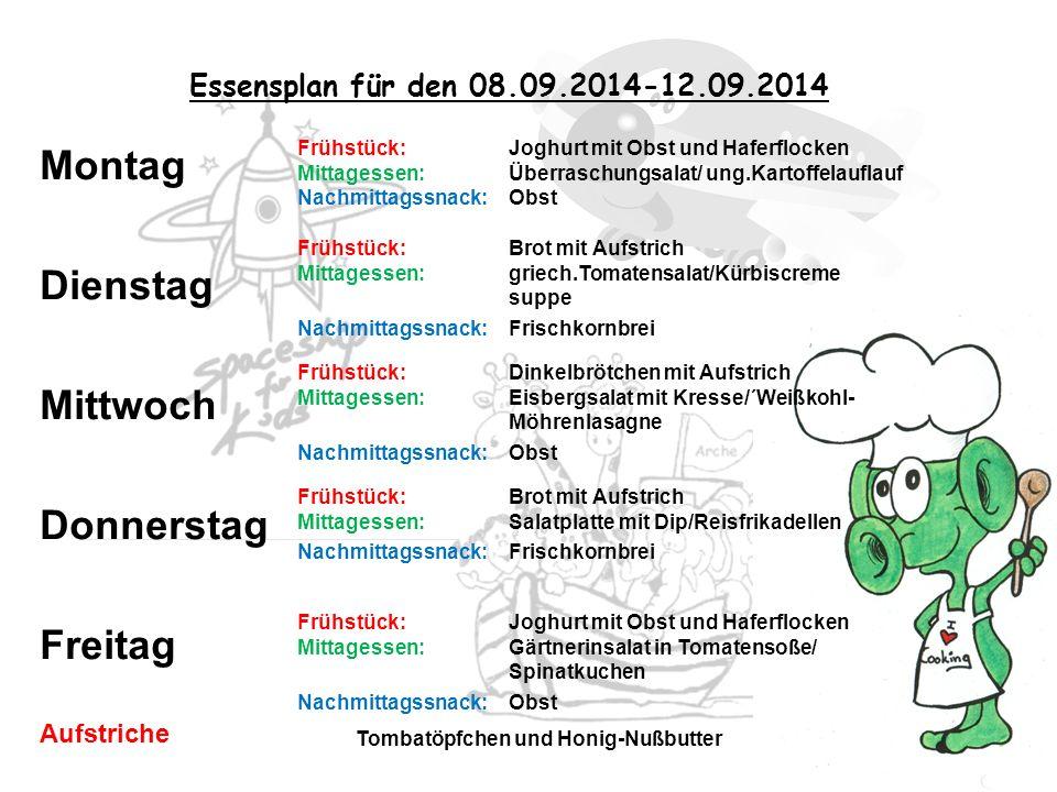 Essensplan für den 08.09.2014-12.09.2014 Frühstück: Joghurt mit Obst und Haferflocken Mittagessen: Überraschungsalat/ ung.Kartoffelauflauf Nachmittags