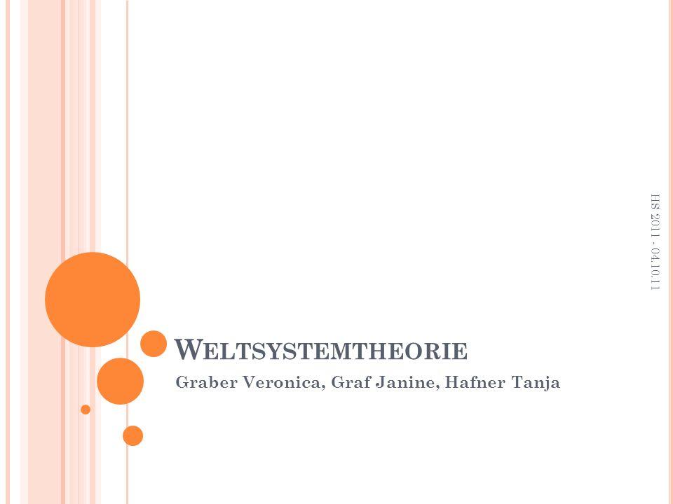 W ELTSYSTEMTHEORIE Graber Veronica, Graf Janine, Hafner Tanja HS 2011 - 04.10.11