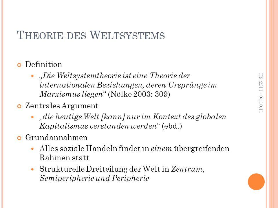 """T HEORIE DES W ELTSYSTEMS Definition """"Die Weltsystemtheorie ist eine Theorie der internationalen Beziehungen, deren Ursprünge im Marxismus liegen (Nölke 2003: 309) Zentrales Argument """" die heutige Welt [kann] nur im Kontext des globalen Kapitalismus verstanden werden (ebd.) Grundannahmen Alles soziale Handeln findet in einem übergreifenden Rahmen statt Strukturelle Dreiteilung der Welt in Zentrum, Semiperipherie und Peripherie HS 2011 - 04.10.11"""