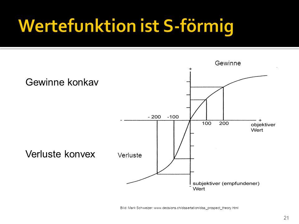 21 Bild: Mark Schweizer: www.decisions.ch/dissertation/diss_prospect_theory.html Gewinne konkav Verluste konvex Verluste Gewinne