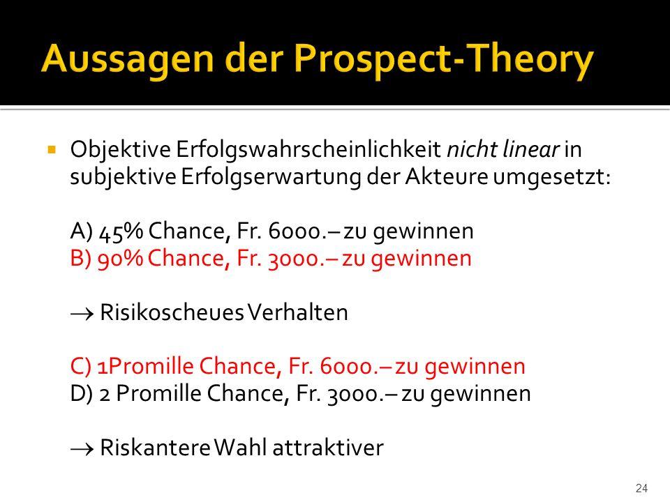  Objektive Erfolgswahrscheinlichkeit nicht linear in subjektive Erfolgserwartung der Akteure umgesetzt: A) 45% Chance, Fr.