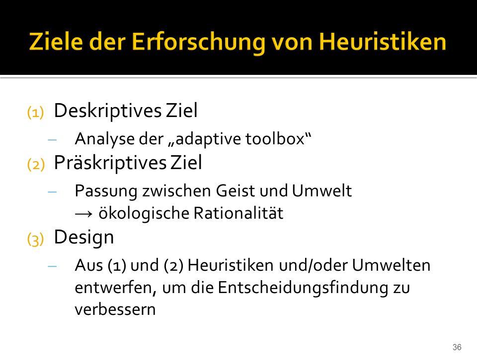 """(1) Deskriptives Ziel  Analyse der """"adaptive toolbox (2) Präskriptives Ziel  Passung zwischen Geist und Umwelt → ökologische Rationalität (3) Design  Aus (1) und (2) Heuristiken und/oder Umwelten entwerfen, um die Entscheidungsfindung zu verbessern 36"""