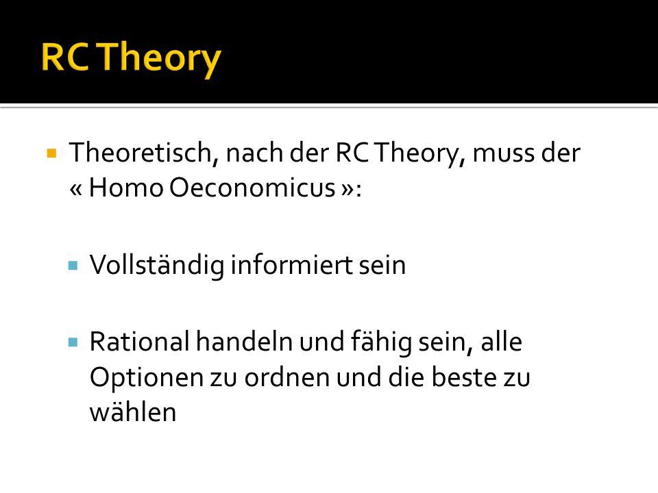 RC Theory  Theoretisch, nach der RC Theory, muss der « Homo Oeconomicus »:  Vollständig informiert sein  Rational handeln und fähig sein, alle Optionen zu ordnen und die beste zu wählen