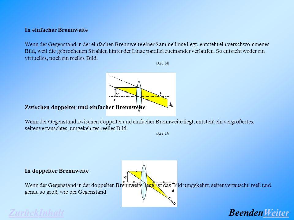 In einfacher Brennweite Wenn der Gegenstand in der einfachen Brennweite einer Sammellinse liegt, entsteht ein verschwommenes Bild, weil die gebrochenen Strahlen hinter der Linse parallel zueinander verlaufen.