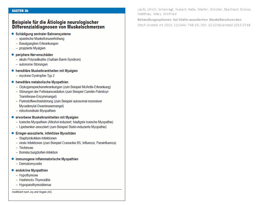 Laufs, Ulrich; Scharnagl, Hubert; Halle, Martin; Windler, Eberhard; Endres, Matthias; März, Winfried Behandlungsoptionen bei Statin-assoziierten Muskelbeschwerden Dtsch Arztebl Int 2015; 112(44): 748-55; DOI: 10.3238/arztebl.2015.0748