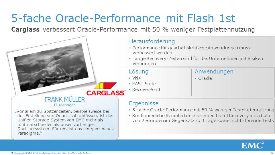 22© Copyright 2013 EMC Deutschland GmbH. Alle Rechte vorbehalten.