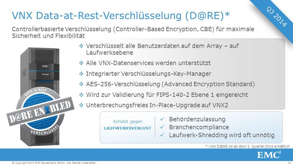 24© Copyright 2013 EMC Deutschland GmbH. Alle Rechte vorbehalten.