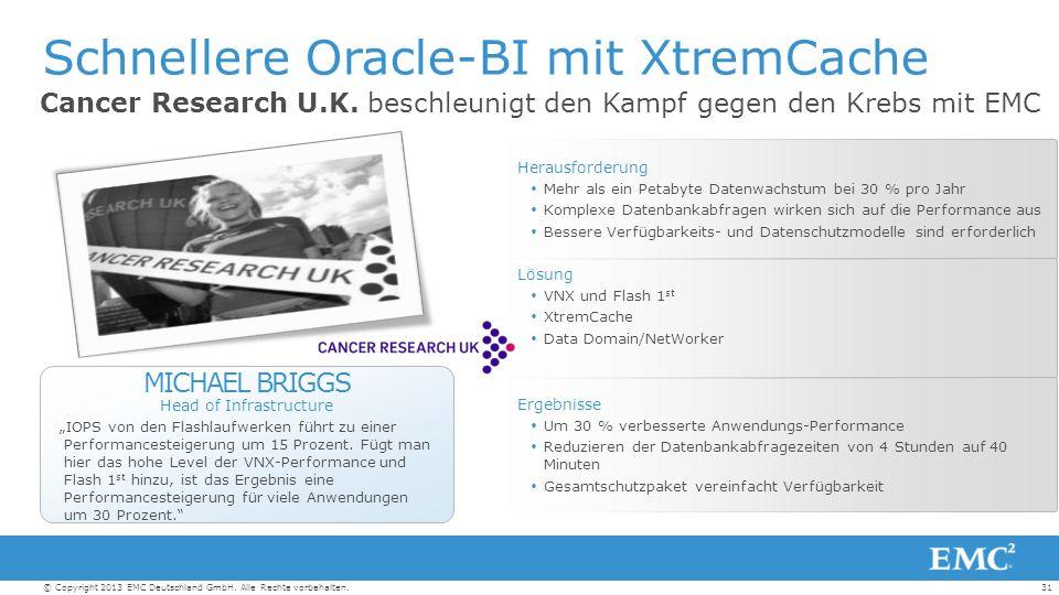 31© Copyright 2013 EMC Deutschland GmbH. Alle Rechte vorbehalten.