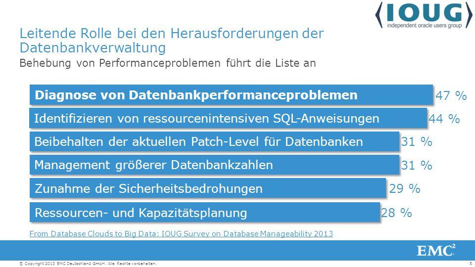5© Copyright 2013 EMC Deutschland GmbH. Alle Rechte vorbehalten.