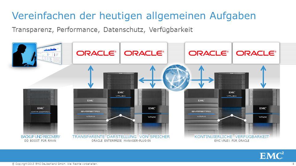 8© Copyright 2013 EMC Deutschland GmbH. Alle Rechte vorbehalten.