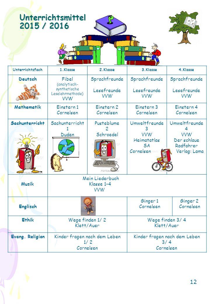 Unterrichtsmittel 2015 / 2016 Unterrichtsfach1.Klasse2.Klasse 3.Klasse4.Klasse DeutschFibel (analytisch- synthetische Leselehrmethode) VVW Sprachfreun