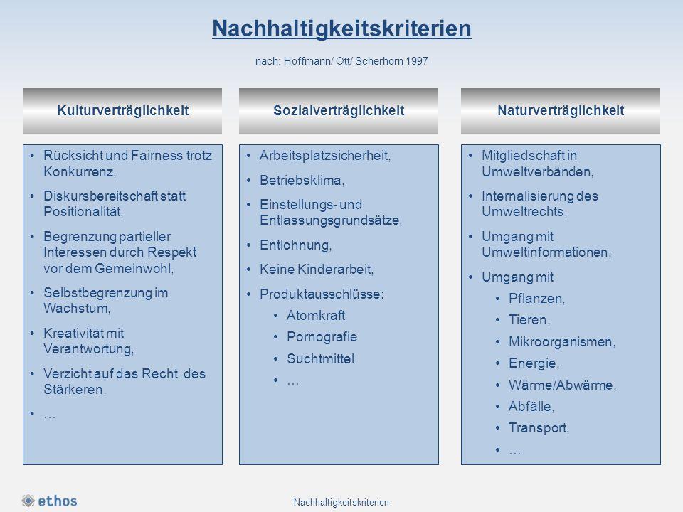 Auswahlkriterien ethischer Investments zusammengestellt nach: Finanztest 10/2004, S.40 Best-in-Class-Ansatz: Unternehmen werden innerhalb einer Branche miteinander verglichen und auf ihre Nachhaltigkeit überprüft.