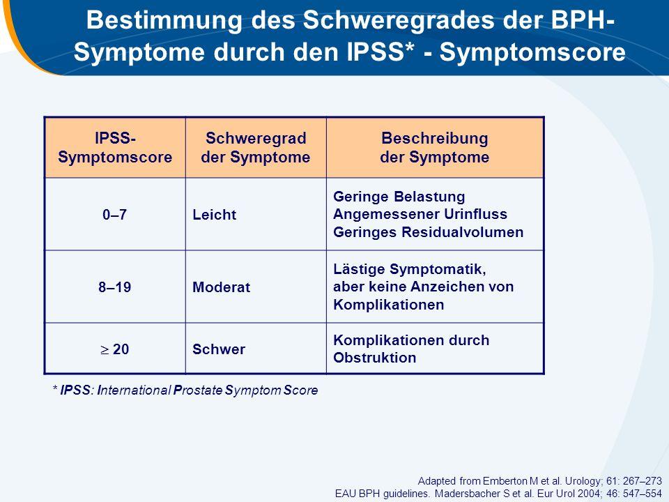 Bestimmung des Schweregrades der BPH- Symptome durch den IPSS* - Symptomscore IPSS- Symptomscore Schweregrad der Symptome Beschreibung der Symptome 0–