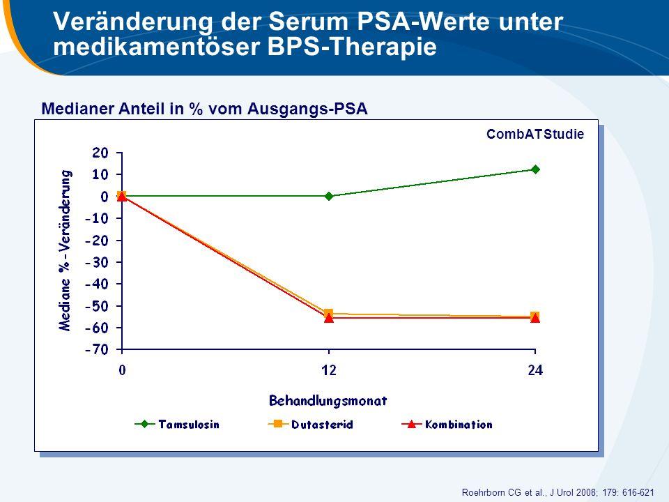 Medianer Anteil in % vom Ausgangs-PSA Veränderung der Serum PSA-Werte unter medikamentöser BPS-Therapie Roehrborn CG et al., J Urol 2008; 179: 616-621
