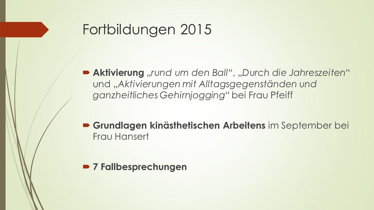 """Fortbildungen 2015  Aktivierung """"rund um den Ball"""", """"Durch die Jahreszeiten"""" und """"Aktivierungen mit Alltagsgegenständen und ganzheitliches Gehirnjogg"""