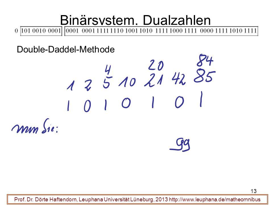 Binärsystem, Dualzahlen Ergebnisse: Prof. Dr.