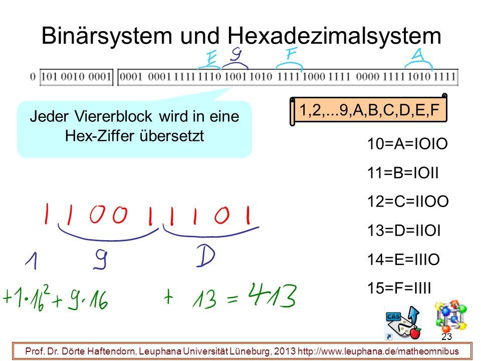 Binärsystem und Hexadezimalsystem Ergebnisse: Prof.