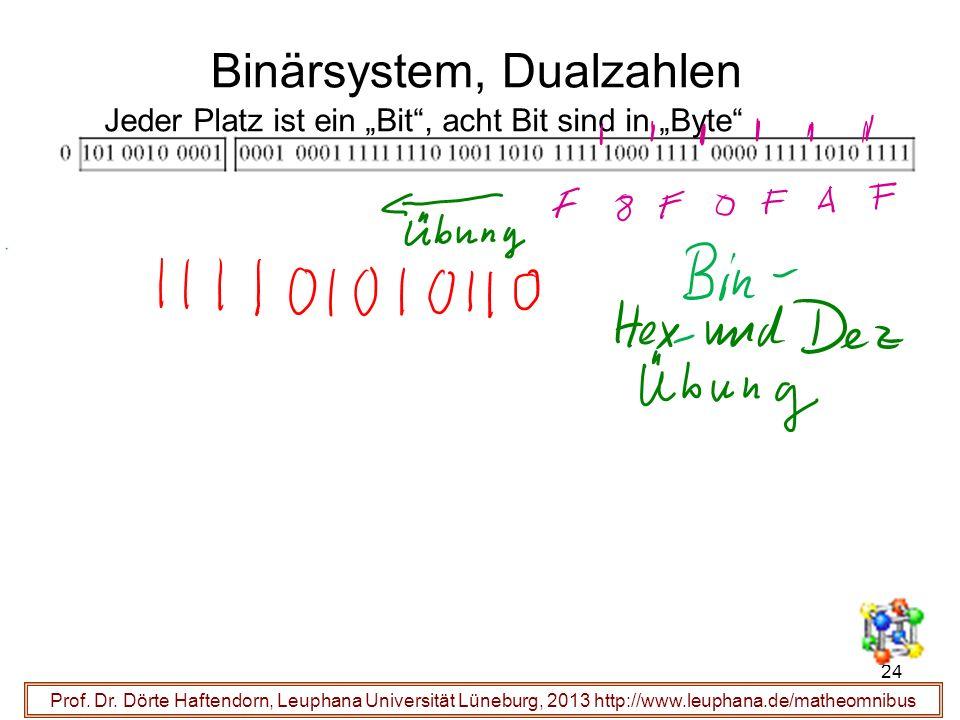 Binärsystem, Dualzahlen Prof. Dr.