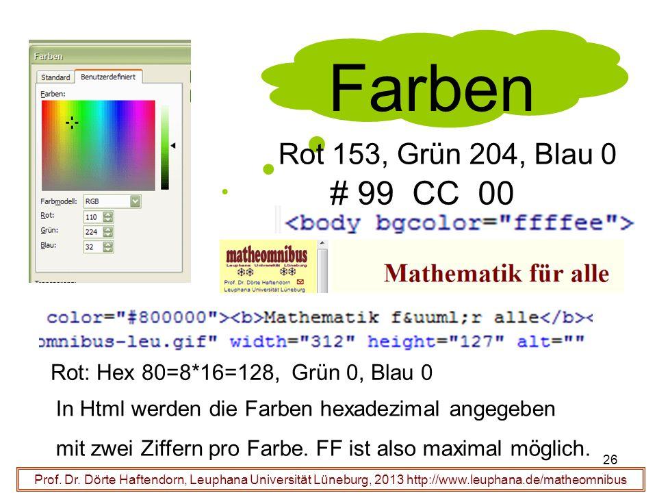 Farben Rot 153, Grün 204, Blau 0 # 99 CC 00 Prof. Dr.