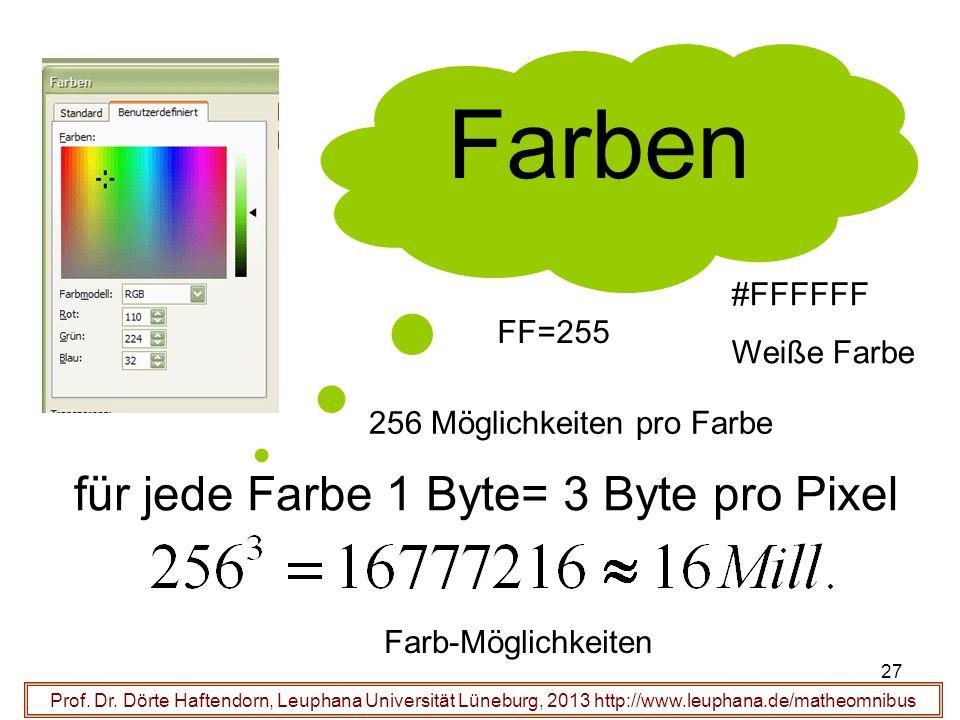 Farben für jede Farbe 1 Byte= 3 Byte pro Pixel Prof.