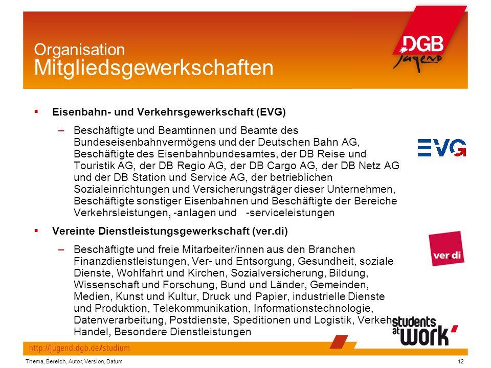Organisation Mitgliedsgewerkschaften  Eisenbahn- und Verkehrsgewerkschaft (EVG) – Beschäftigte und Beamtinnen und Beamte des Bundeseisenbahnvermögens und der Deutschen Bahn AG, Beschäftigte des Eisenbahnbundesamtes, der DB Reise und Touristik AG, der DB Regio AG, der DB Cargo AG, der DB Netz AG und der DB Station und Service AG, der betrieblichen Sozialeinrichtungen und Versicherungsträger dieser Unternehmen, Beschäftigte sonstiger Eisenbahnen und Beschäftigte der Bereiche Verkehrsleistungen, -anlagen und -serviceleistungen  Vereinte Dienstleistungsgewerkschaft (ver.di) – Beschäftigte und freie Mitarbeiter/innen aus den Branchen Finanzdienstleistungen, Ver- und Entsorgung, Gesundheit, soziale Dienste, Wohlfahrt und Kirchen, Sozialversicherung, Bildung, Wissenschaft und Forschung, Bund und Länder, Gemeinden, Medien, Kunst und Kultur, Druck und Papier, industrielle Dienste und Produktion, Telekommunikation, Informationstechnologie, Datenverarbeitung, Postdienste, Speditionen und Logistik, Verkehr, Handel, Besondere Dienstleistungen Thema, Bereich, Autor, Version, Datum12