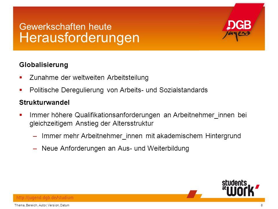 Gewerkschaften heute Organisation  Mitgliedsgewerkschaften  Deutscher Gewerkschaftsbund (DGB) Thema, Bereich, Autor, Version, Datum9