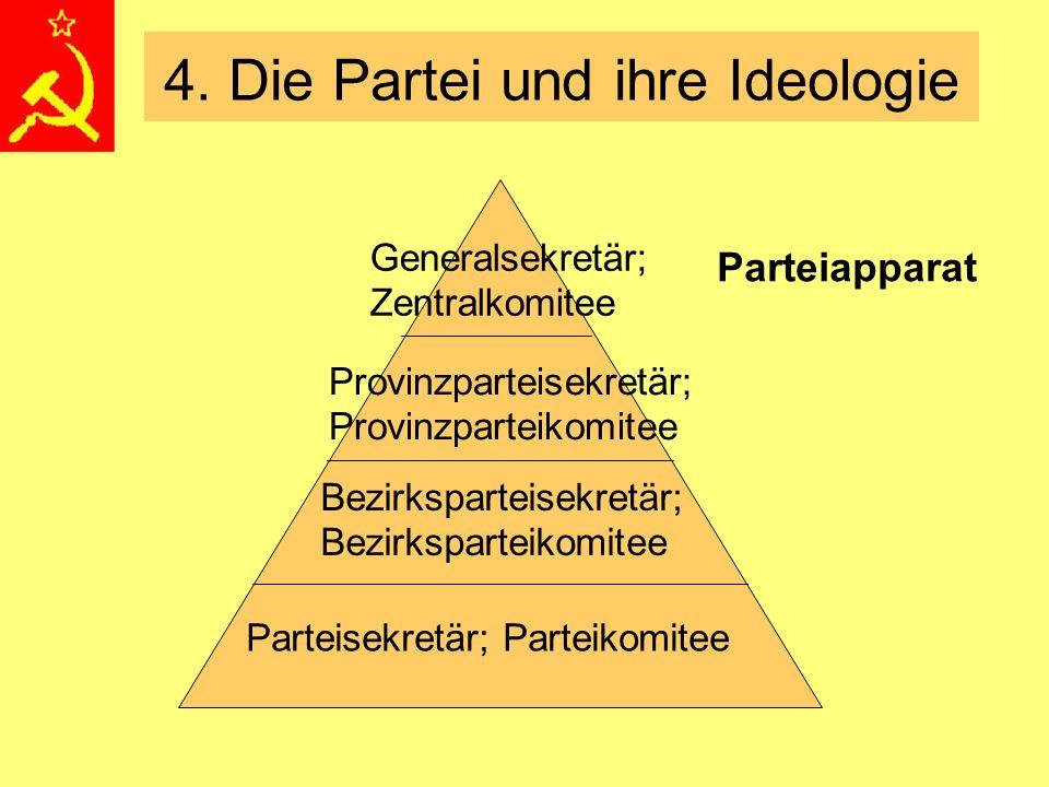 4. Die Partei und ihre Ideologie Parteisekretär; Parteikomitee Bezirksparteisekretär; Bezirksparteikomitee Provinzparteisekretär; Provinzparteikomitee
