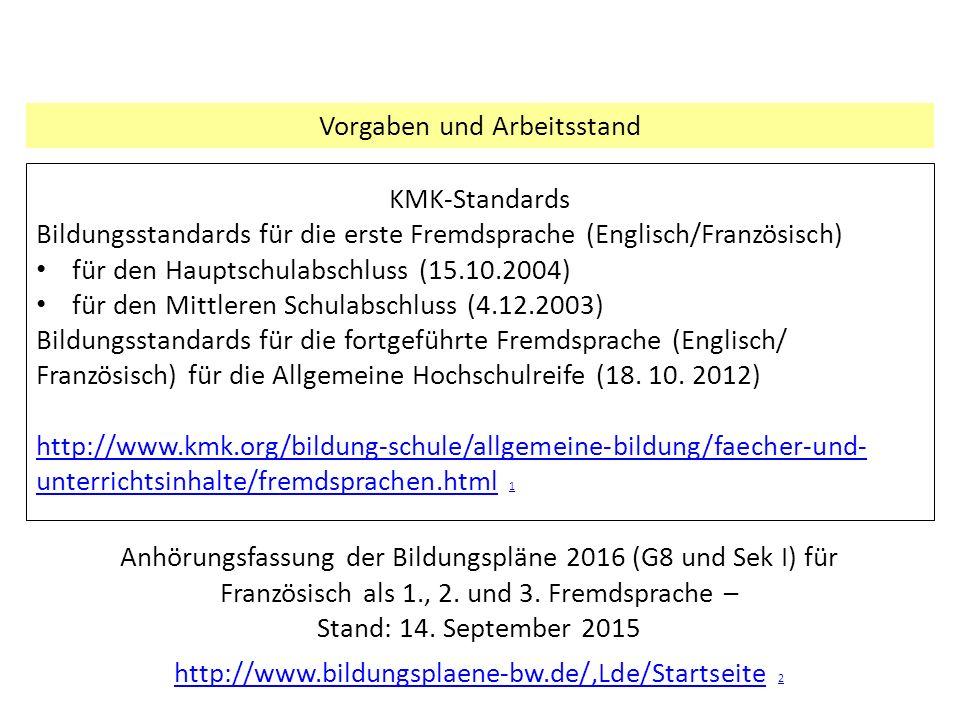 KMK-Standards Bildungsstandards für die erste Fremdsprache (Englisch/Französisch) für den Hauptschulabschluss (15.10.2004) für den Mittleren Schulabschluss (4.12.2003) Bildungsstandards für die fortgeführte Fremdsprache (Englisch/ Französisch) für die Allgemeine Hochschulreife (18.