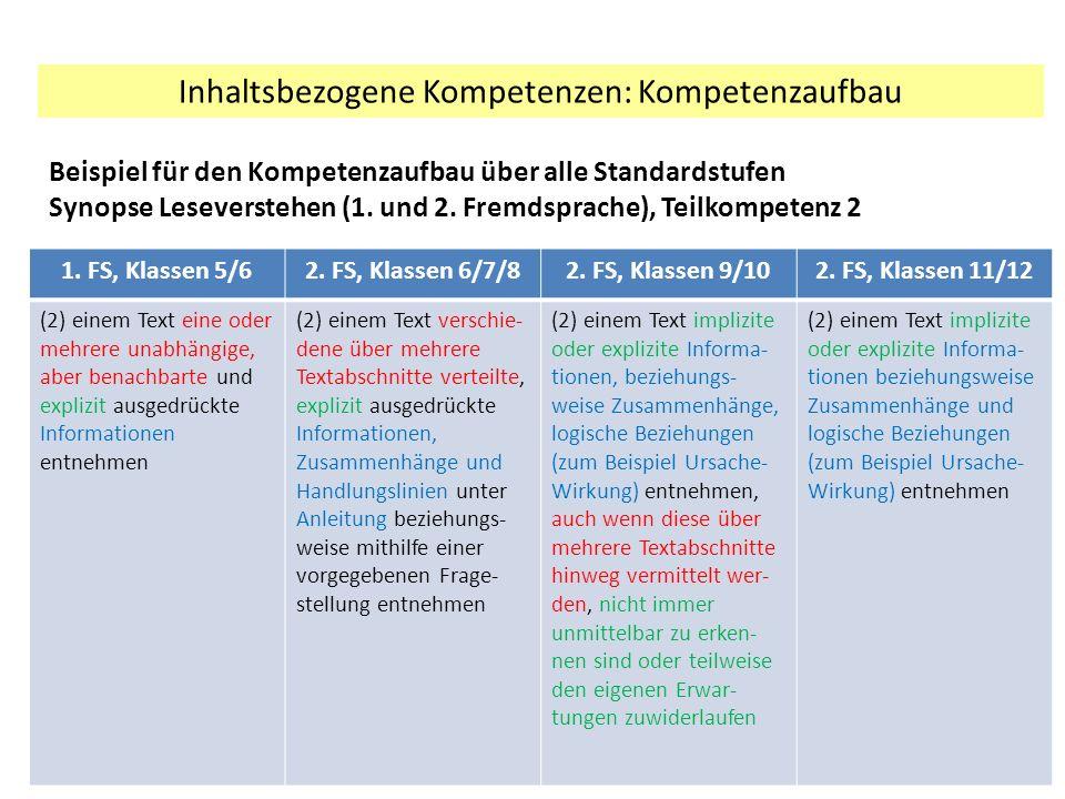 Inhaltsbezogene Kompetenzen: Kompetenzaufbau 1. FS, Klassen 5/62.