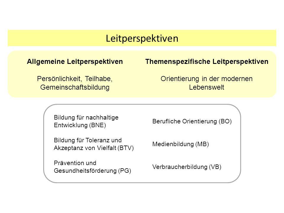 Am Ende eines jeden Fachplanes befindet sich eine Liste aller Verben (mit Definition), die in den Bildungsplänen verwendet werden.
